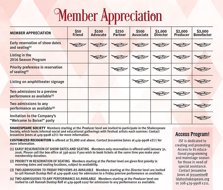 2016 Member Appreciation